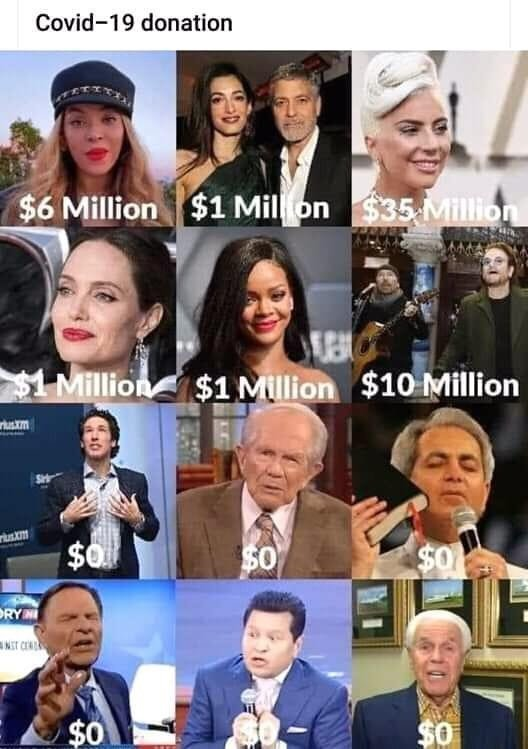 Covid-19 donation meme