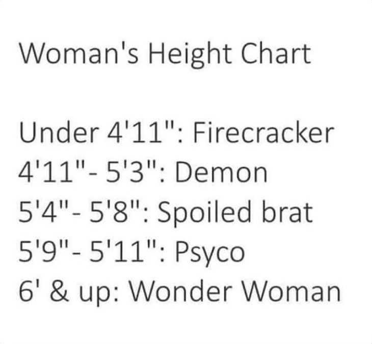 Woman height chart meme