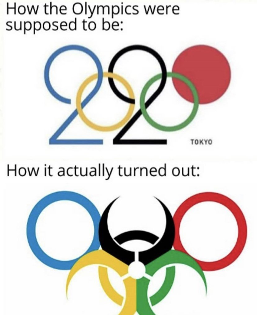 How the Olympics were supposed to be vs how they actually turned out