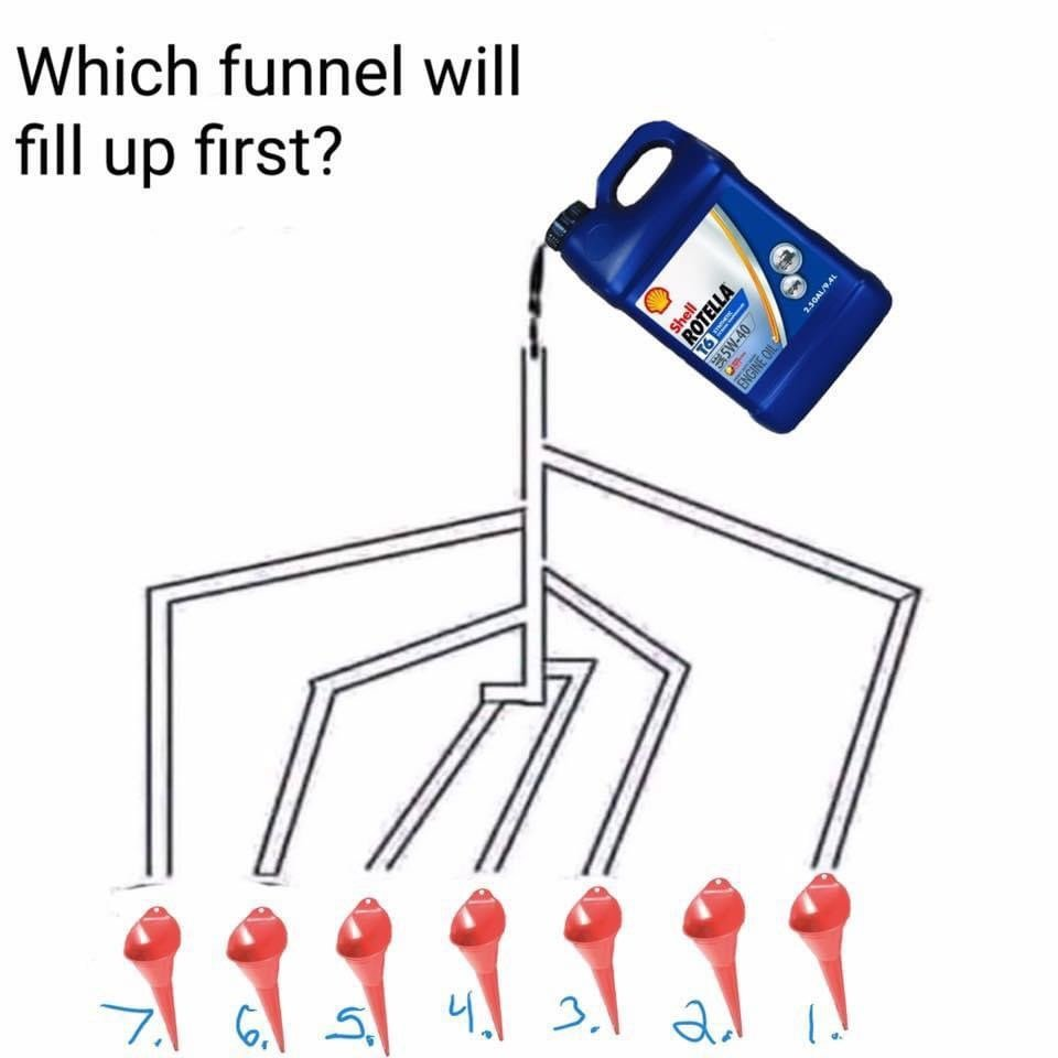 Which funnel will fill up first?