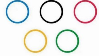 Olympics during the pandemic meme