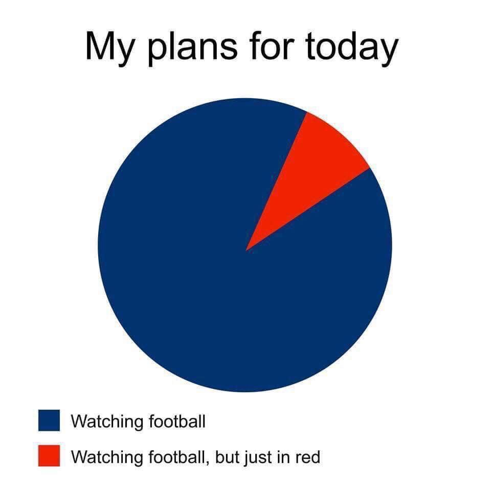 My plans for today watching football and watching football, but just in red meme